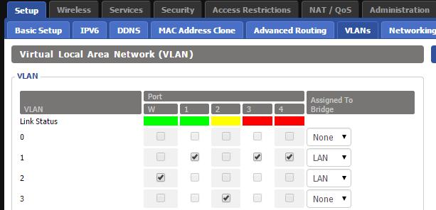 DD-WRT Forum :: View topic - Weird VLAN bug in GUI