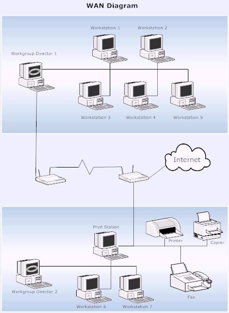 dd wrt forum    view topic   mbps wireless bridgewan diagram png