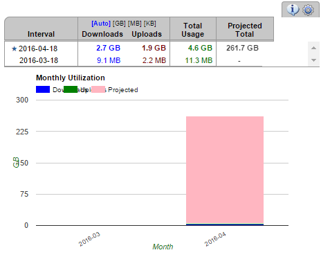 DD-WRT Forum :: View topic - YAMon 3 0    Usage Reporting by device